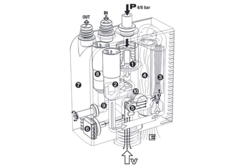 Cykl pracy systemu oszczędzania sprężonego powietrza w stacji eżektorowej LEMAX