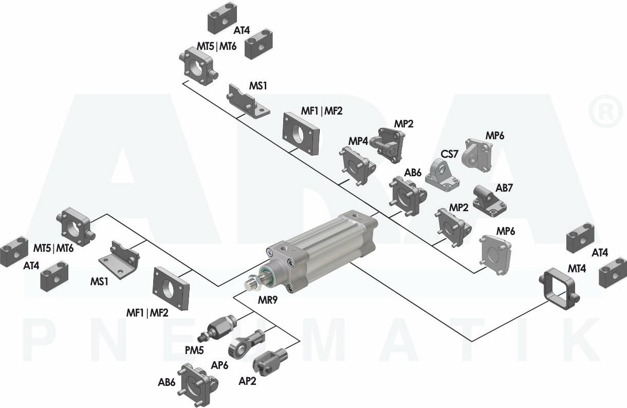 Schemat montażu siłownika ISO15552 P1F