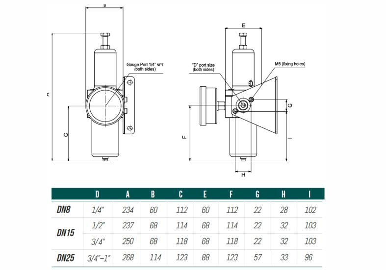 TCR6 - filtr-reduktor sprężonego powietrza nierdzewny ze stali nierdzewnej