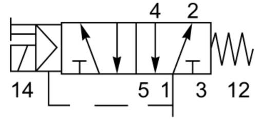 Zawór elektromagnetyczny 5/2 monostabilny Parker Viking Lite