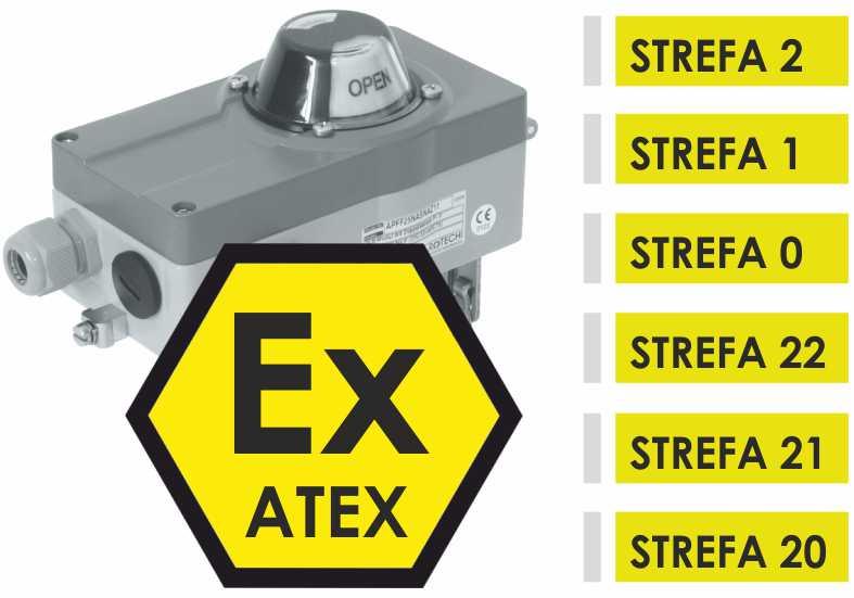 Wyłączniki krańcowe ATEX